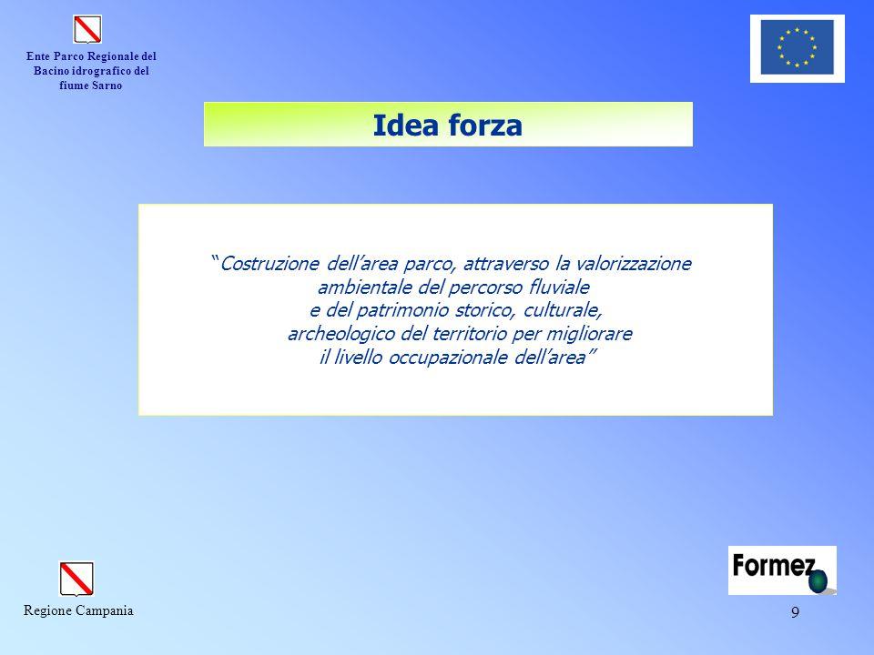 """Ente Parco Regionale del Bacino idrografico del fiume Sarno Regione Campania 9 Idea forza """"Costruzione dell'area parco, attraverso la valorizzazione a"""