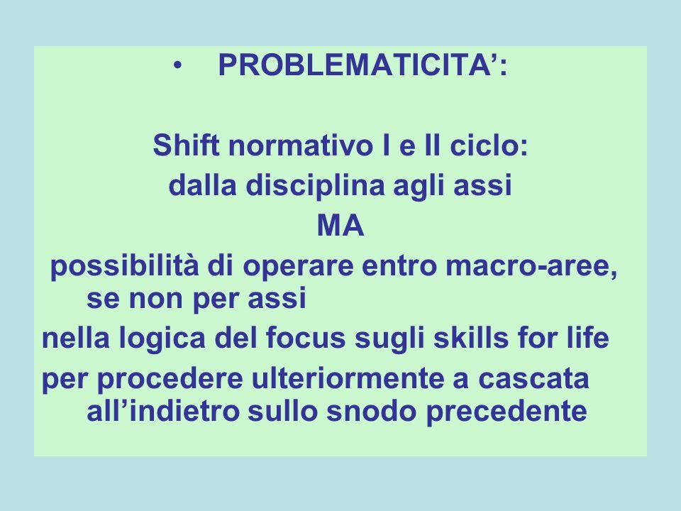 PROBLEMATICITA': Shift normativo I e II ciclo: dalla disciplina agli assi MA possibilità di operare entro macro-aree, se non per assi nella logica del focus sugli skills for life per procedere ulteriormente a cascata all'indietro sullo snodo precedente