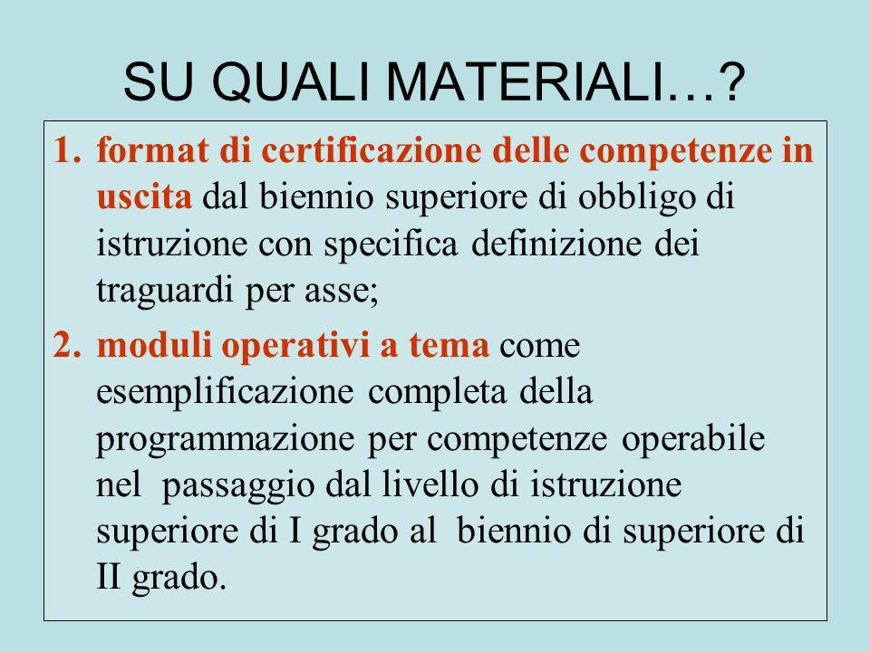 SU QUALI MATERIALI…? 1.format di certificazione delle competenze in uscita dal biennio superiore di obbligo di istruzione con specifica definizione de