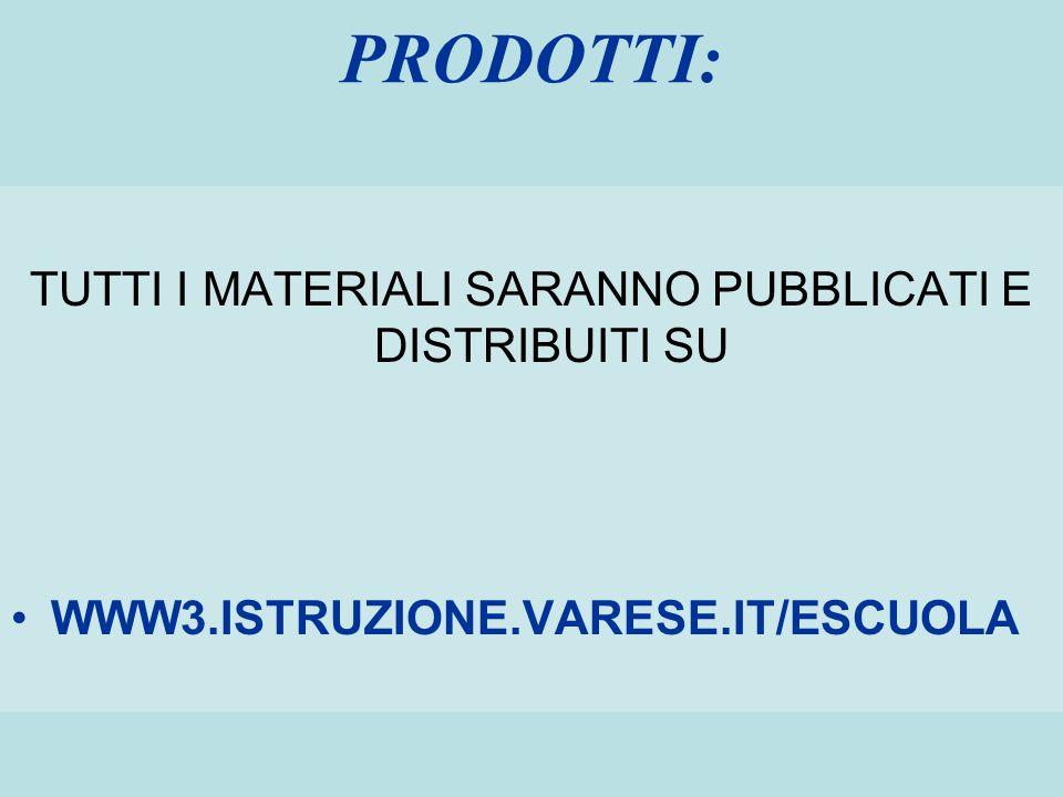 PRODOTTI: TUTTI I MATERIALI SARANNO PUBBLICATI E DISTRIBUITI SU WWW3.ISTRUZIONE.VARESE.IT/ESCUOLA