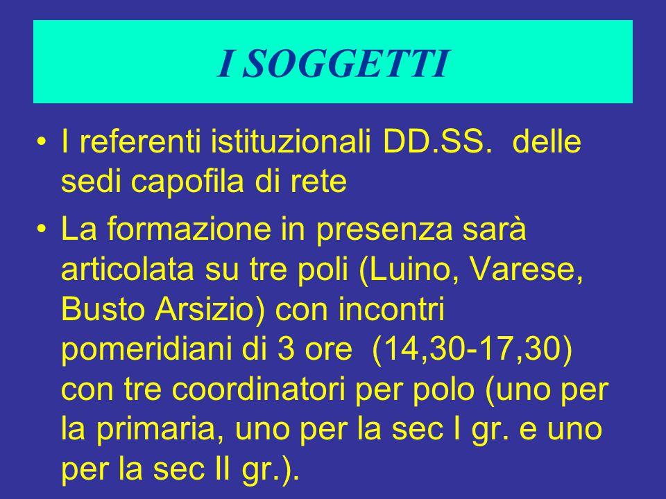 I SOGGETTI I referenti istituzionali DD.SS.