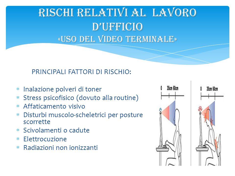 PRINCIPALI FATTORI DI RISCHIO:  Inalazione polveri di toner  Stress psicofisico (dovuto alla routine)  Affaticamento visivo  Disturbi muscolo-sche