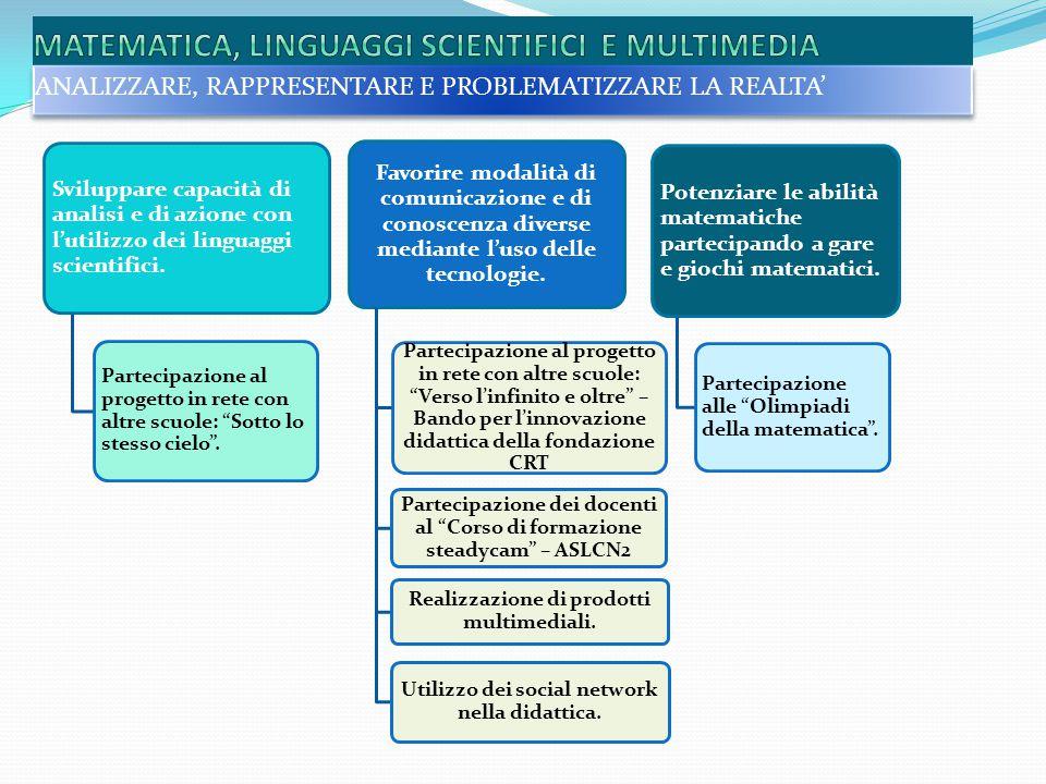 ANALIZZARE, RAPPRESENTARE E PROBLEMATIZZARE LA REALTA' Sviluppare capacità di analisi e di azione con l'utilizzo dei linguaggi scientifici.