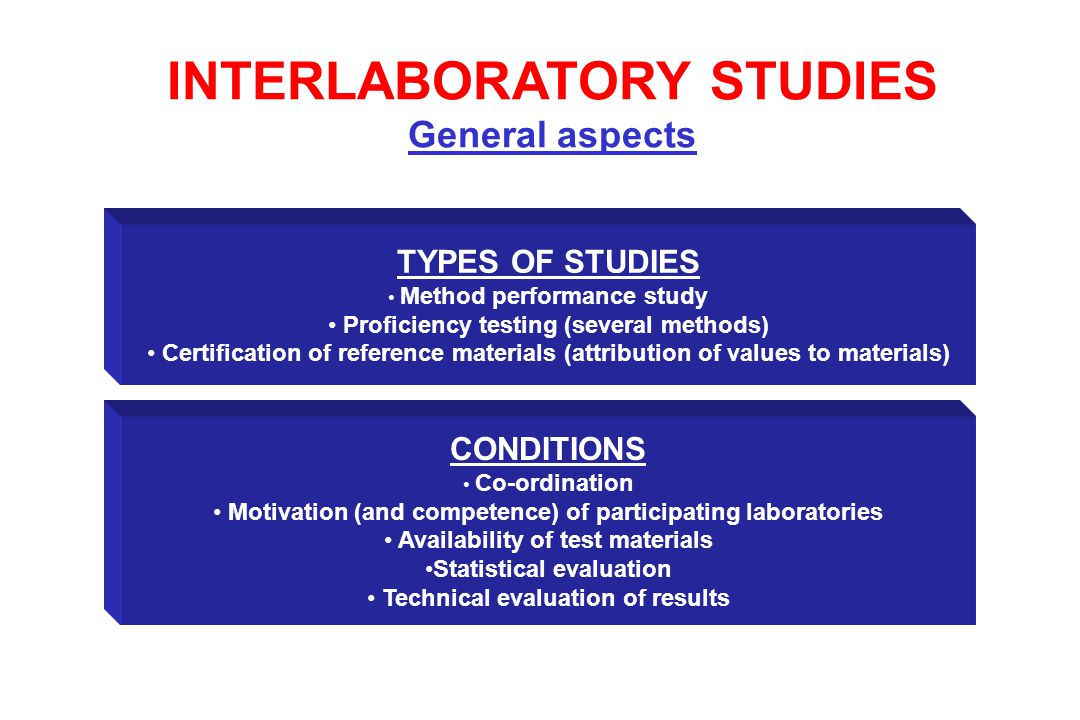 INTERLABORATORY STUDIES General aspects TYPES OF STUDIES Method performance study Proficiency testing (several methods) Certification of reference mat