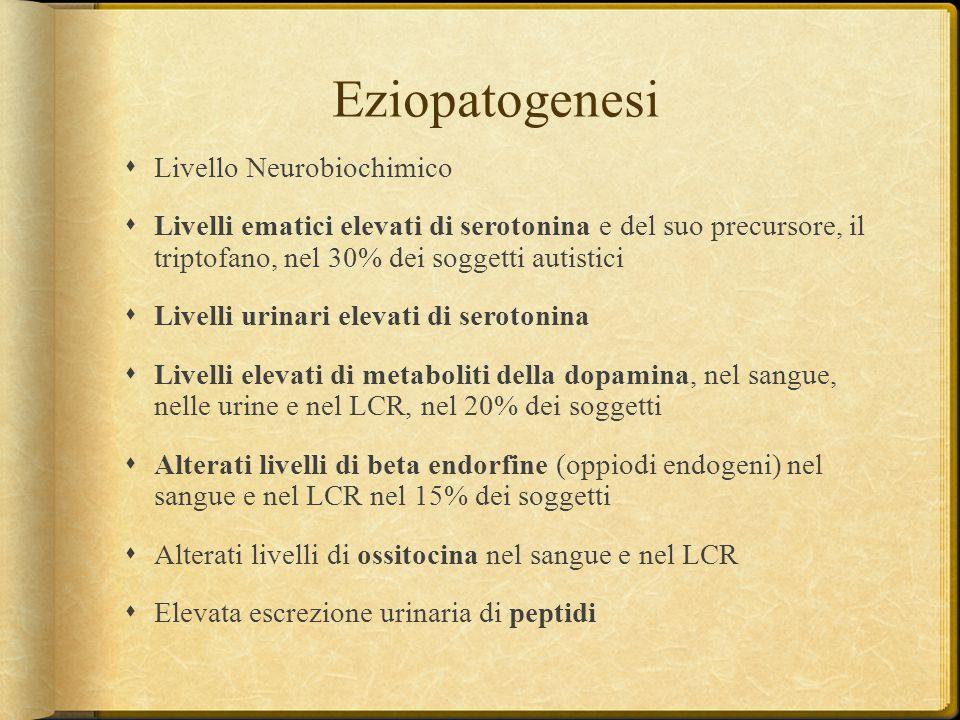 Eziopatogenesi  Livello Neurobiochimico  Livelli ematici elevati di serotonina e del suo precursore, il triptofano, nel 30% dei soggetti autistici 