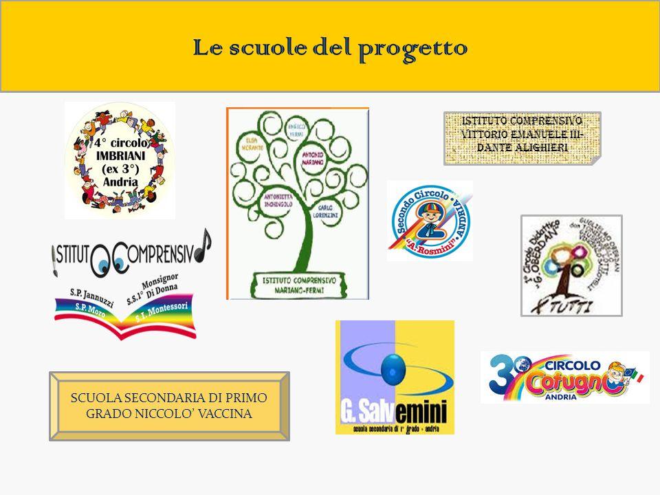 ISTITUTO COMPRENSIVO VITTORIO EMANUELE III- DANTE ALIGHIERI Le scuole del progetto SCUOLA SECONDARIA DI PRIMO GRADO NICCOLO' VACCINA