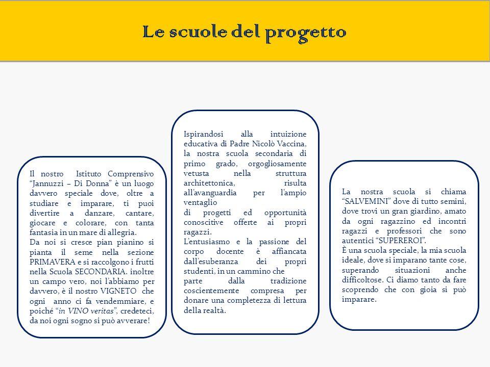 Ispirandosi alla intuizione educativa di Padre Nicolò Vaccina, la nostra scuola secondaria di primo grado, orgogliosamente vetusta nella struttura arc