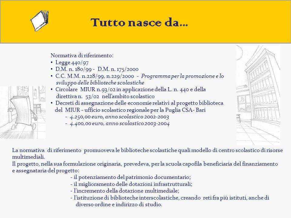 Obiettivi …e da...Negli anni scolastici 2002-2003/2003-2004 il progetto ottenne dal C.S.A.