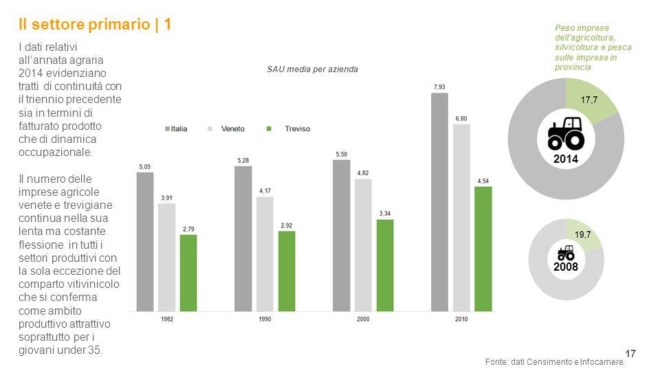 Il settore primario | 1 17 I dati relativi all'annata agraria 2014 evidenziano tratti di continuità con il triennio precedente sia in termini di fatturato prodotto che di dinamica occupazionale.