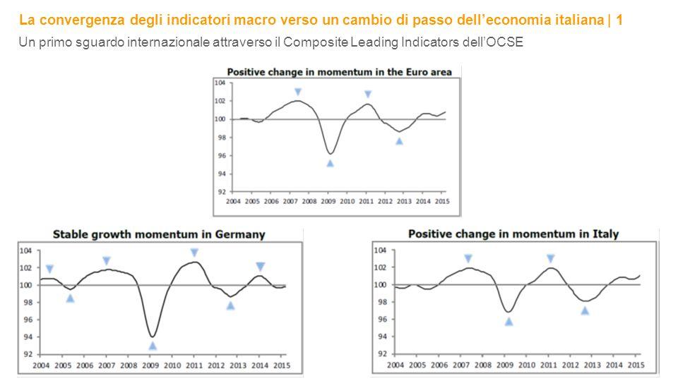 La convergenza degli indicatori macro verso un cambio di passo dell'economia italiana | 2 3 Un confronto Germania-Italia attraverso il Purchasing Manager's Index (PMI – Manifatturiero) di Markit GERMANIAITALIA