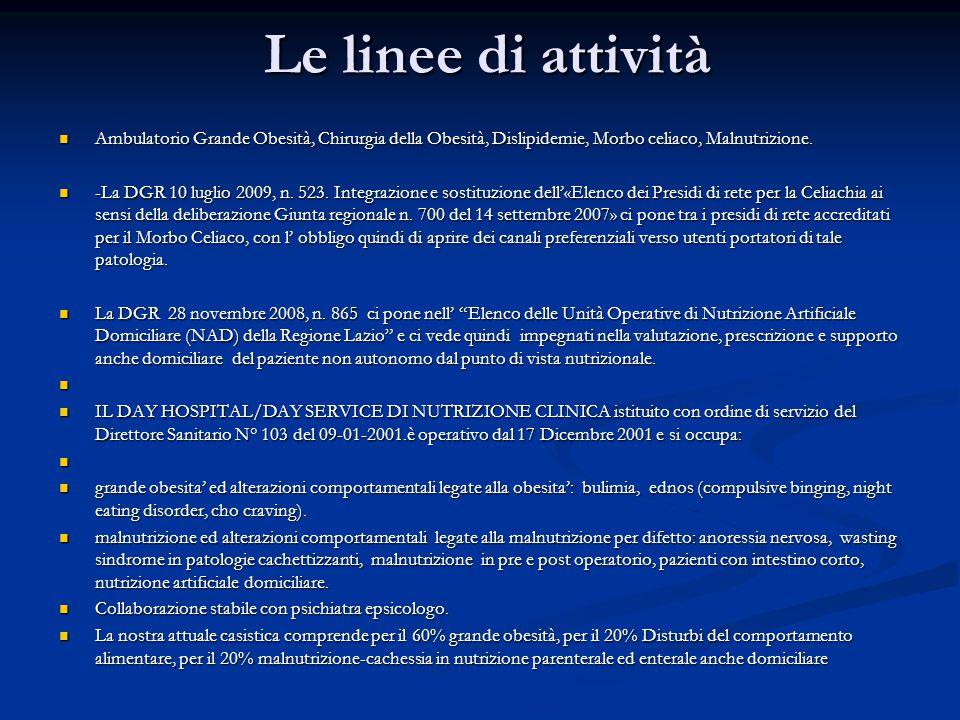 ATTIVITA AMBULATORIALE VISITE EFFETTUATE L' AMBULATORIO E' APERTOTUTTE LE MATTINE DA LUNEDI'AL VENERDI'.