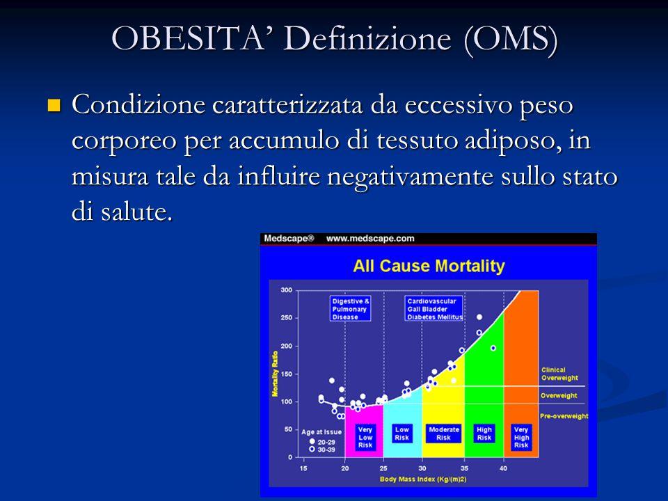 SLEEVE GASTRECTOMY La sleeve gastrectomy permette di ridurre notevolmente la capacità gastrica.