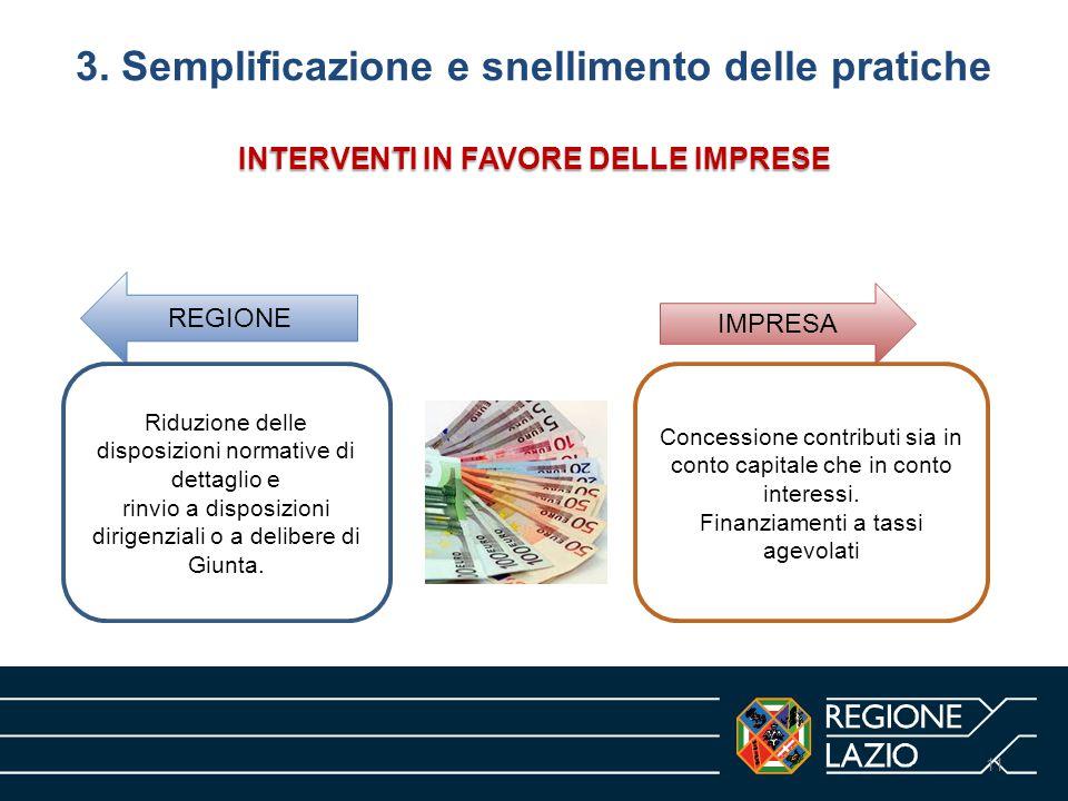 INTERVENTI IN FAVORE DELLE IMPRESE 3.