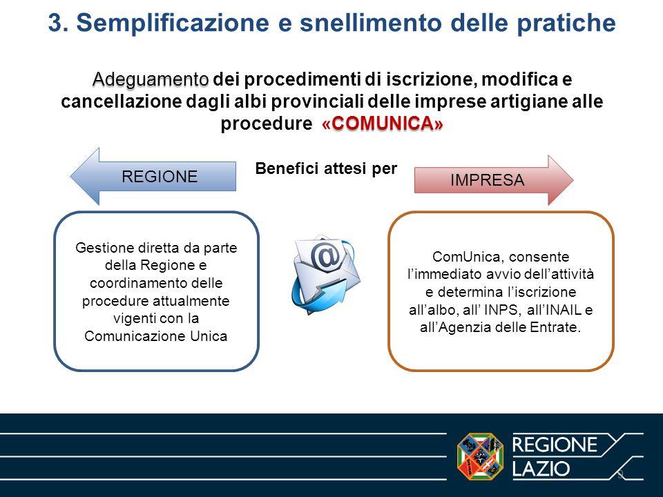 Benefici attesi per 9 REGIONE IMPRESA Gestione diretta da parte della Regione e coordinamento delle procedure attualmente vigenti con la Comunicazione Unica ComUnica, consente l'immediato avvio dell'attività e determina l'iscrizione all'albo, all' INPS, all'INAIL e all'Agenzia delle Entrate.