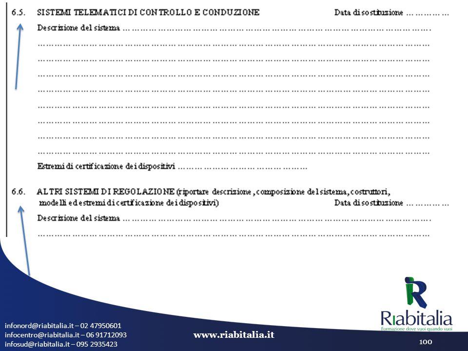 infonord@riabitalia.it – 02 47950601 infocentro@riabitalia.it – 06 91712093 infosud@riabitalia.it – 095 2935423 www.riabitalia.it 100