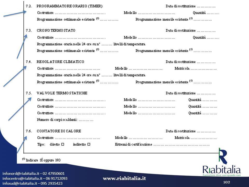 infonord@riabitalia.it – 02 47950601 infocentro@riabitalia.it – 06 91712093 infosud@riabitalia.it – 095 2935423 www.riabitalia.it 102