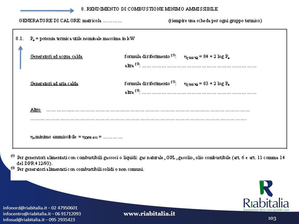 infonord@riabitalia.it – 02 47950601 infocentro@riabitalia.it – 06 91712093 infosud@riabitalia.it – 095 2935423 www.riabitalia.it 103