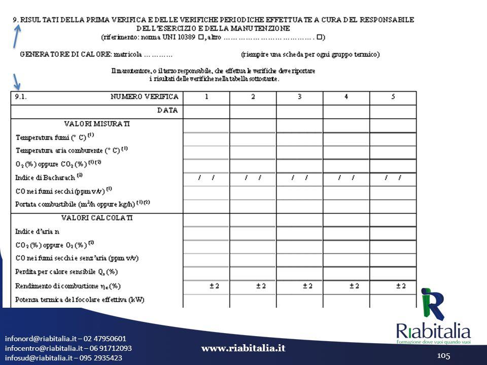 infonord@riabitalia.it – 02 47950601 infocentro@riabitalia.it – 06 91712093 infosud@riabitalia.it – 095 2935423 www.riabitalia.it 105
