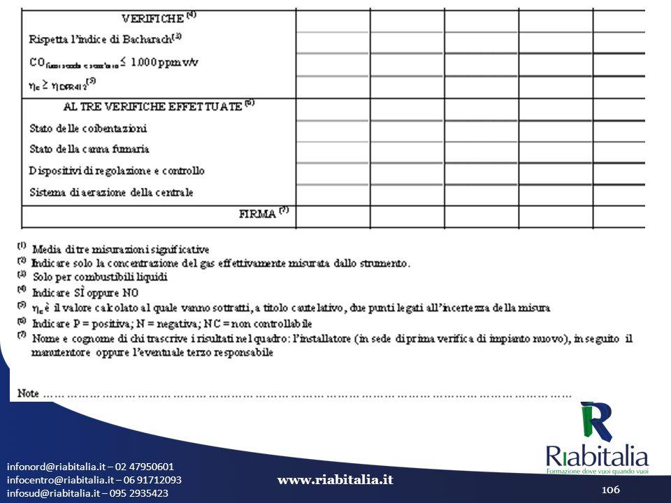 infonord@riabitalia.it – 02 47950601 infocentro@riabitalia.it – 06 91712093 infosud@riabitalia.it – 095 2935423 www.riabitalia.it 106