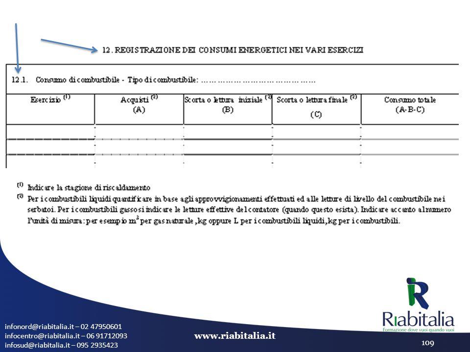 infonord@riabitalia.it – 02 47950601 infocentro@riabitalia.it – 06 91712093 infosud@riabitalia.it – 095 2935423 www.riabitalia.it 109