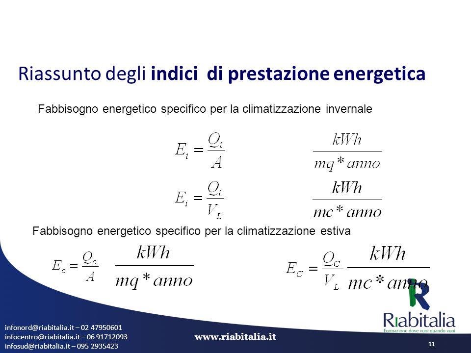 infonord@riabitalia.it – 02 47950601 infocentro@riabitalia.it – 06 91712093 infosud@riabitalia.it – 095 2935423 www.riabitalia.it 11 Riassunto degli i