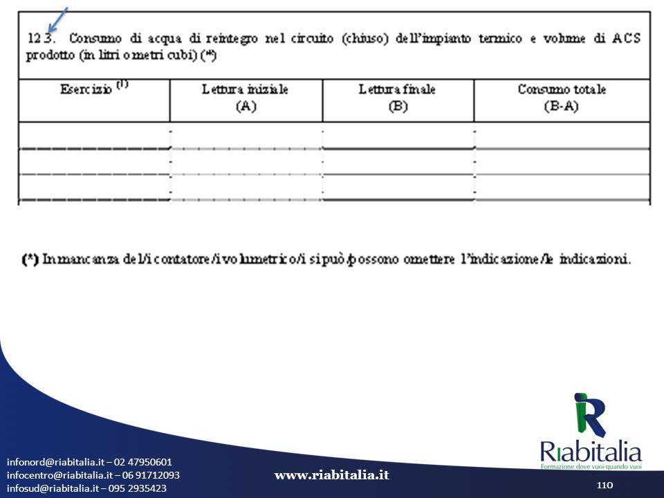 infonord@riabitalia.it – 02 47950601 infocentro@riabitalia.it – 06 91712093 infosud@riabitalia.it – 095 2935423 www.riabitalia.it 110