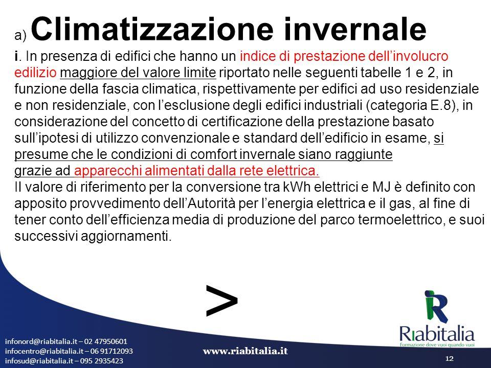 infonord@riabitalia.it – 02 47950601 infocentro@riabitalia.it – 06 91712093 infosud@riabitalia.it – 095 2935423 www.riabitalia.it 12 a) Climatizzazion