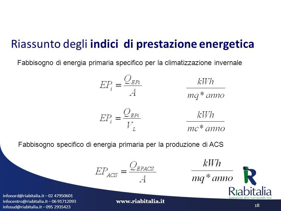 infonord@riabitalia.it – 02 47950601 infocentro@riabitalia.it – 06 91712093 infosud@riabitalia.it – 095 2935423 www.riabitalia.it 18 Riassunto degli i