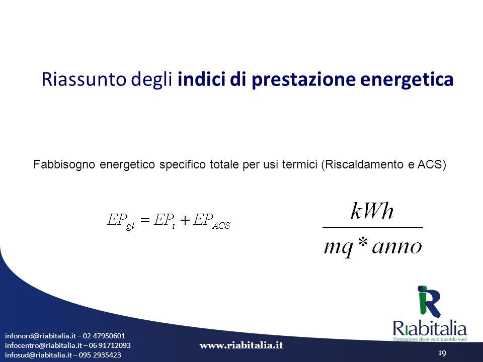 infonord@riabitalia.it – 02 47950601 infocentro@riabitalia.it – 06 91712093 infosud@riabitalia.it – 095 2935423 www.riabitalia.it 19 Riassunto degli i