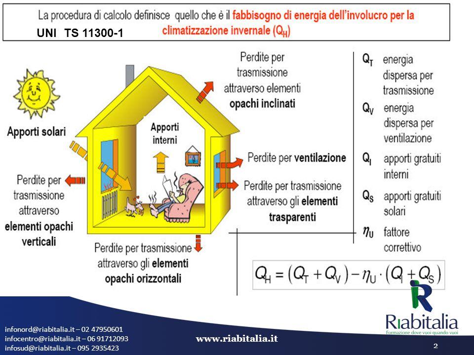 infonord@riabitalia.it – 02 47950601 infocentro@riabitalia.it – 06 91712093 infosud@riabitalia.it – 095 2935423 www.riabitalia.it 2 UNI TS 11300-1