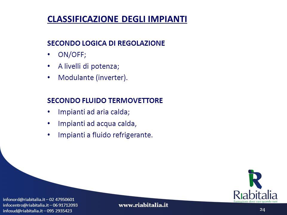 infonord@riabitalia.it – 02 47950601 infocentro@riabitalia.it – 06 91712093 infosud@riabitalia.it – 095 2935423 www.riabitalia.it 24 CLASSIFICAZIONE D