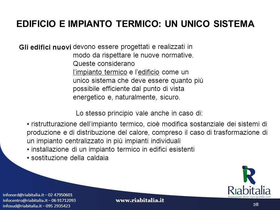 infonord@riabitalia.it – 02 47950601 infocentro@riabitalia.it – 06 91712093 infosud@riabitalia.it – 095 2935423 www.riabitalia.it 28 EDIFICIO E IMPIAN
