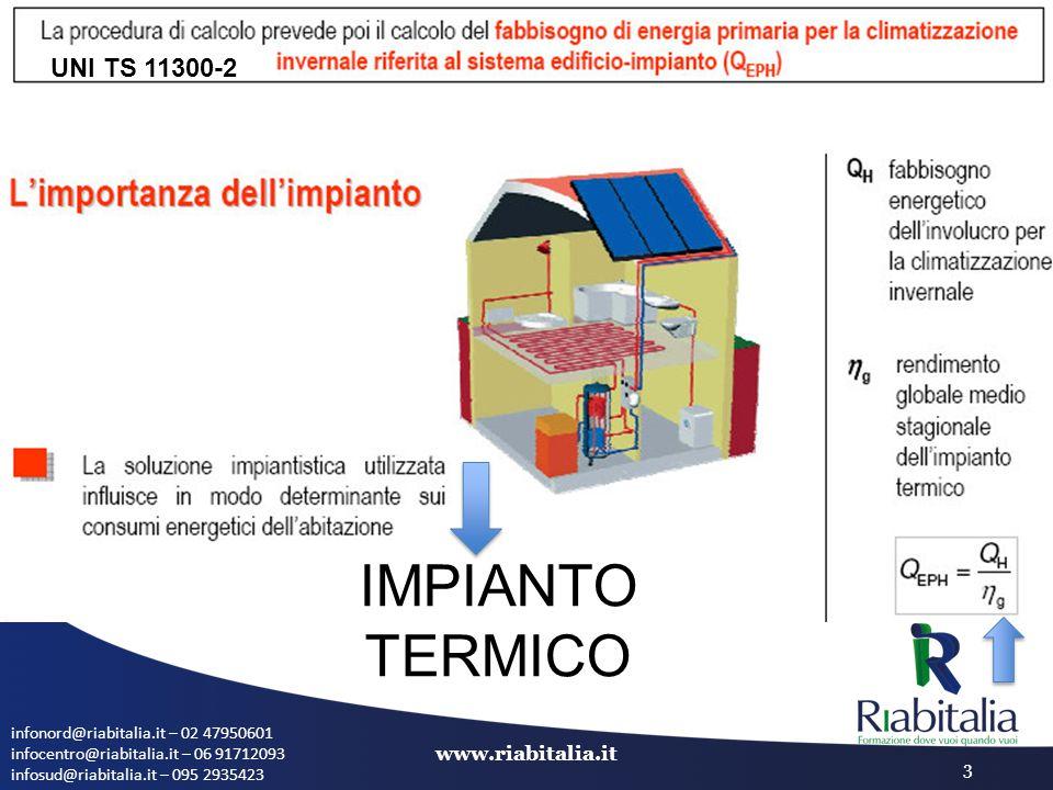 infonord@riabitalia.it – 02 47950601 infocentro@riabitalia.it – 06 91712093 infosud@riabitalia.it – 095 2935423 www.riabitalia.it 3 UNI TS 11300-2 IMP