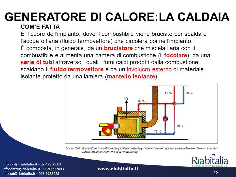 infonord@riabitalia.it – 02 47950601 infocentro@riabitalia.it – 06 91712093 infosud@riabitalia.it – 095 2935423 www.riabitalia.it 30 GENERATORE DI CAL