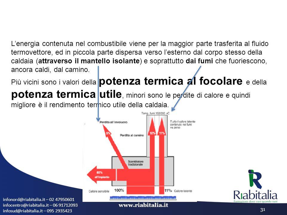 infonord@riabitalia.it – 02 47950601 infocentro@riabitalia.it – 06 91712093 infosud@riabitalia.it – 095 2935423 www.riabitalia.it 31 L'energia contenu