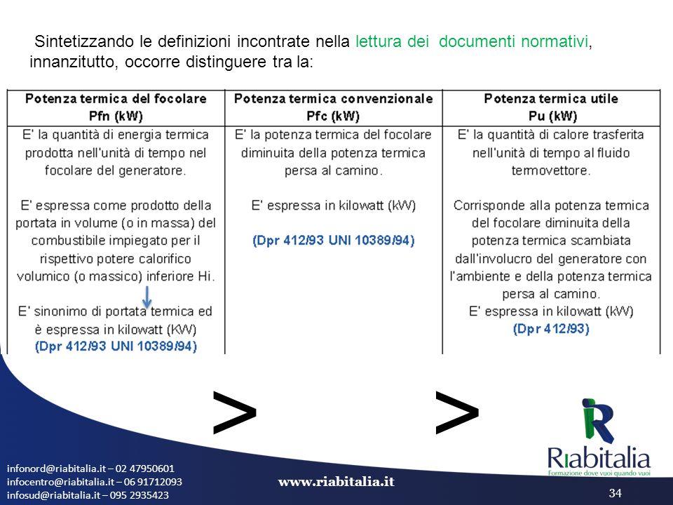 infonord@riabitalia.it – 02 47950601 infocentro@riabitalia.it – 06 91712093 infosud@riabitalia.it – 095 2935423 www.riabitalia.it 34 Sintetizzando le