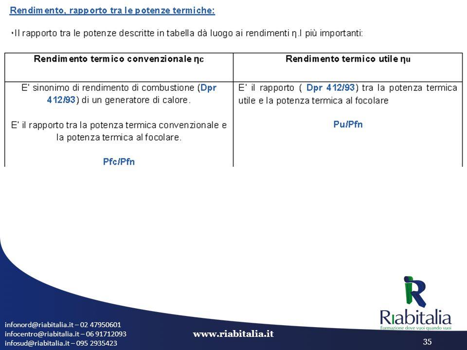 infonord@riabitalia.it – 02 47950601 infocentro@riabitalia.it – 06 91712093 infosud@riabitalia.it – 095 2935423 www.riabitalia.it 35