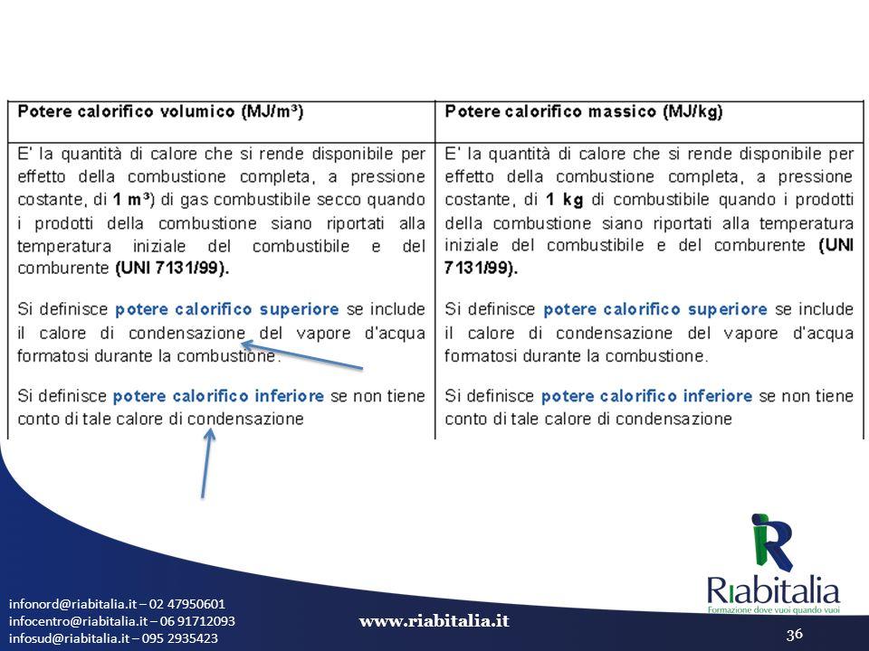 infonord@riabitalia.it – 02 47950601 infocentro@riabitalia.it – 06 91712093 infosud@riabitalia.it – 095 2935423 www.riabitalia.it 36