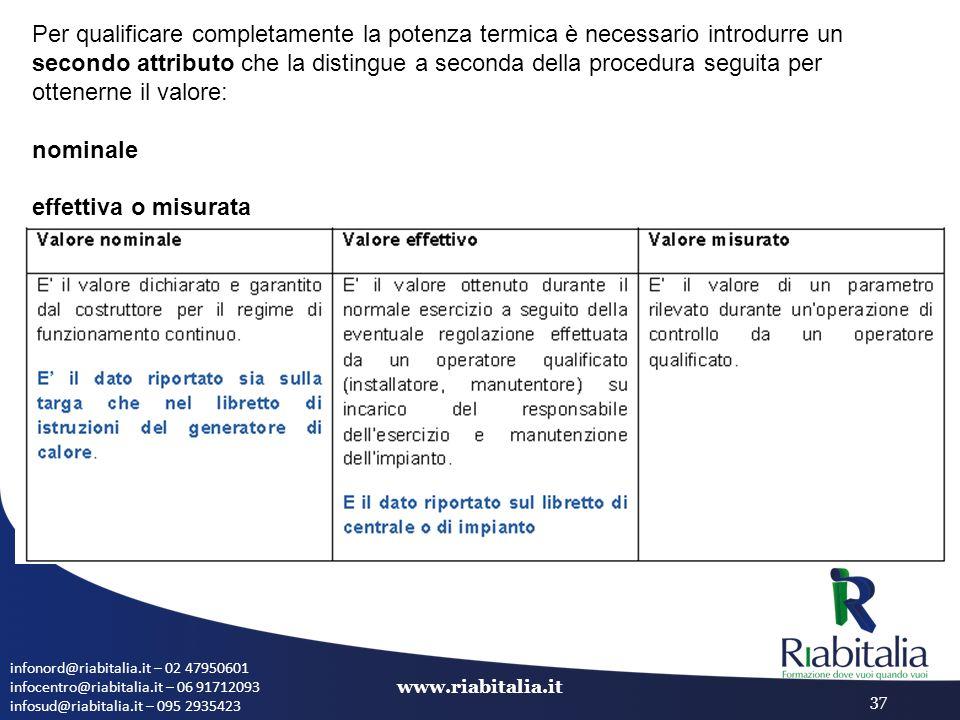 infonord@riabitalia.it – 02 47950601 infocentro@riabitalia.it – 06 91712093 infosud@riabitalia.it – 095 2935423 www.riabitalia.it 37 Per qualificare c