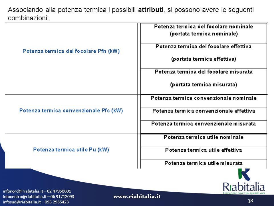 infonord@riabitalia.it – 02 47950601 infocentro@riabitalia.it – 06 91712093 infosud@riabitalia.it – 095 2935423 www.riabitalia.it 38 Associando alla p