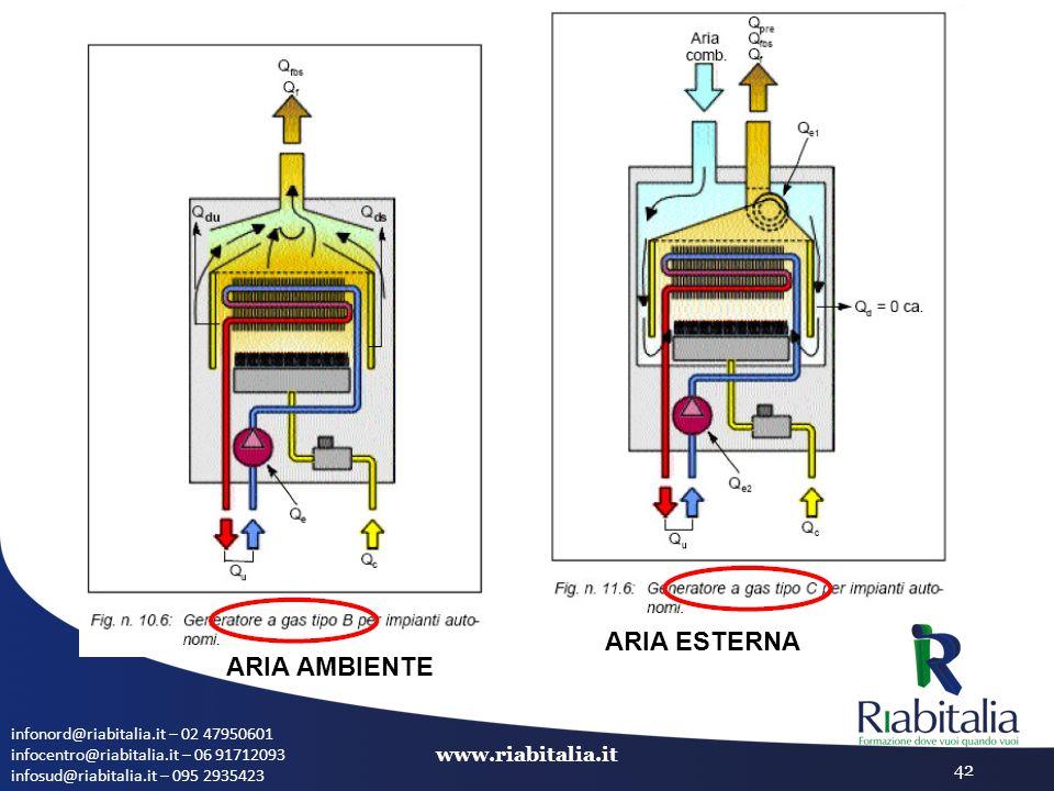 infonord@riabitalia.it – 02 47950601 infocentro@riabitalia.it – 06 91712093 infosud@riabitalia.it – 095 2935423 www.riabitalia.it 42 ARIA AMBIENTE ARI