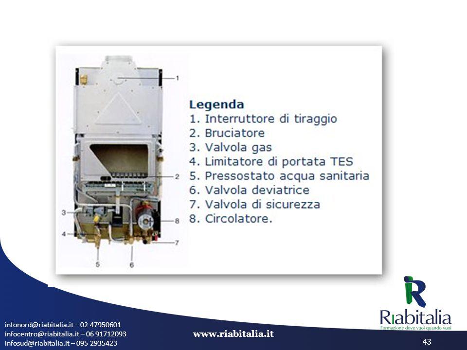 infonord@riabitalia.it – 02 47950601 infocentro@riabitalia.it – 06 91712093 infosud@riabitalia.it – 095 2935423 www.riabitalia.it 43