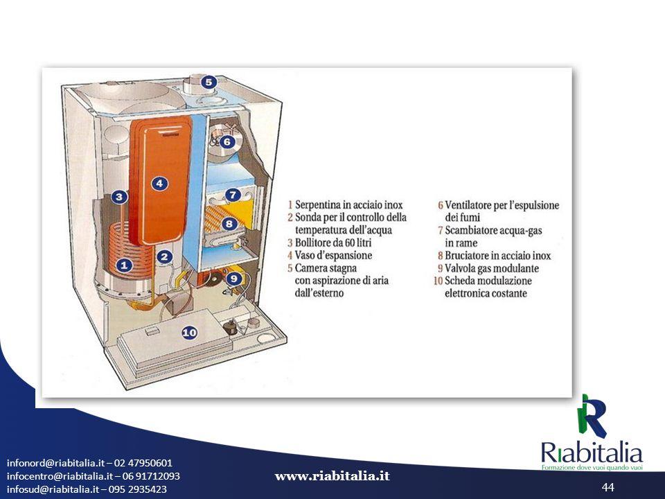 infonord@riabitalia.it – 02 47950601 infocentro@riabitalia.it – 06 91712093 infosud@riabitalia.it – 095 2935423 www.riabitalia.it 44