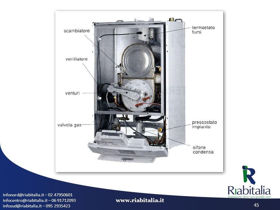 infonord@riabitalia.it – 02 47950601 infocentro@riabitalia.it – 06 91712093 infosud@riabitalia.it – 095 2935423 www.riabitalia.it 45