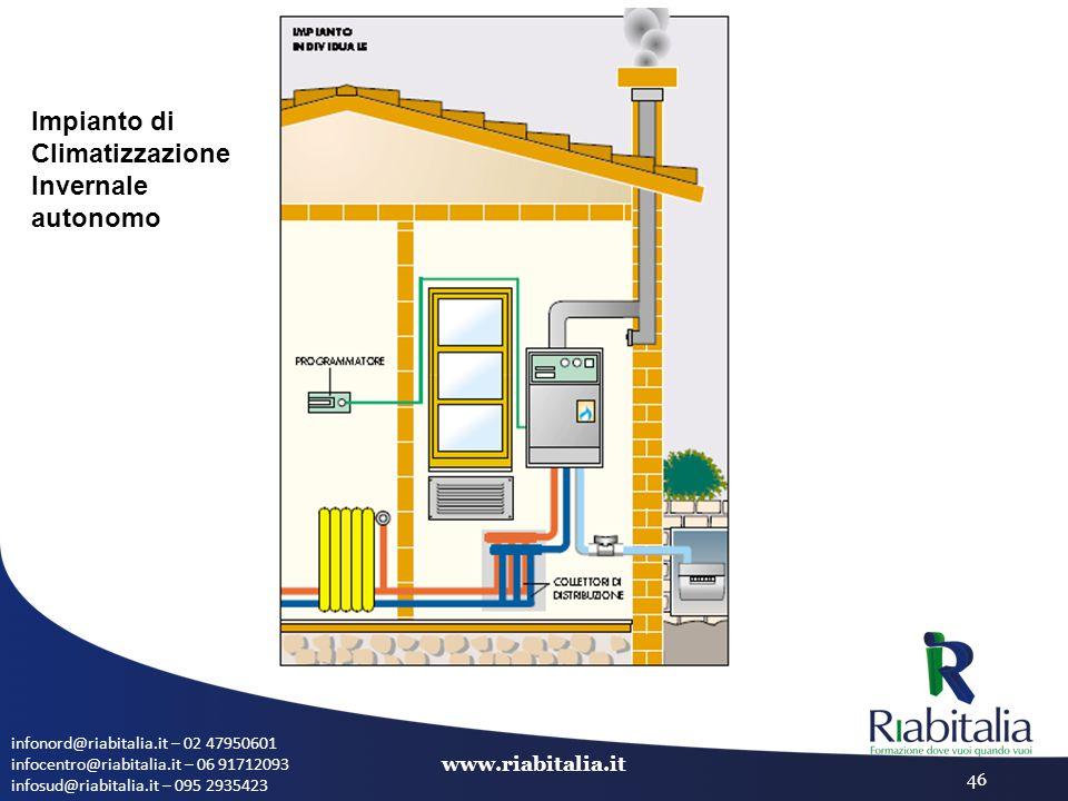 infonord@riabitalia.it – 02 47950601 infocentro@riabitalia.it – 06 91712093 infosud@riabitalia.it – 095 2935423 www.riabitalia.it 46 Impianto di Clima