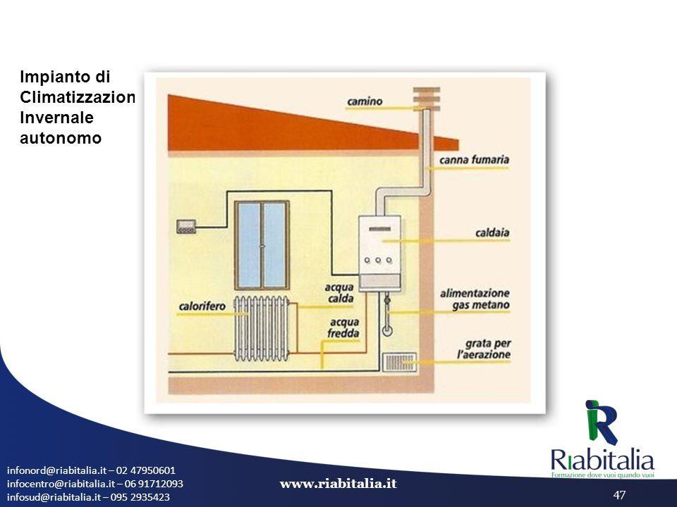 infonord@riabitalia.it – 02 47950601 infocentro@riabitalia.it – 06 91712093 infosud@riabitalia.it – 095 2935423 www.riabitalia.it 47 Impianto di Clima