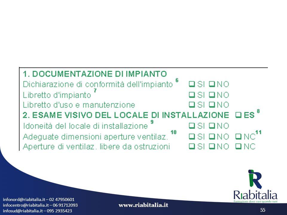infonord@riabitalia.it – 02 47950601 infocentro@riabitalia.it – 06 91712093 infosud@riabitalia.it – 095 2935423 www.riabitalia.it 55