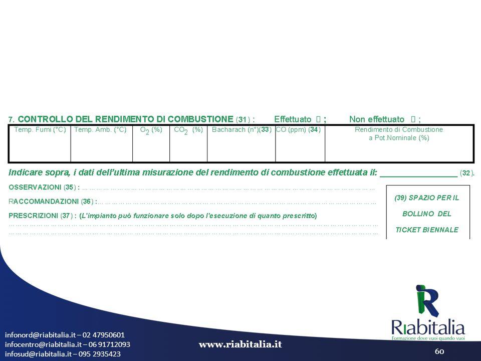 infonord@riabitalia.it – 02 47950601 infocentro@riabitalia.it – 06 91712093 infosud@riabitalia.it – 095 2935423 www.riabitalia.it 60