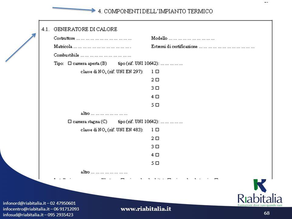infonord@riabitalia.it – 02 47950601 infocentro@riabitalia.it – 06 91712093 infosud@riabitalia.it – 095 2935423 www.riabitalia.it 68