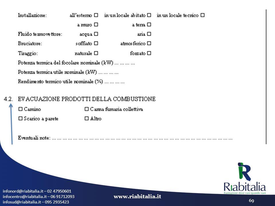 infonord@riabitalia.it – 02 47950601 infocentro@riabitalia.it – 06 91712093 infosud@riabitalia.it – 095 2935423 www.riabitalia.it 69